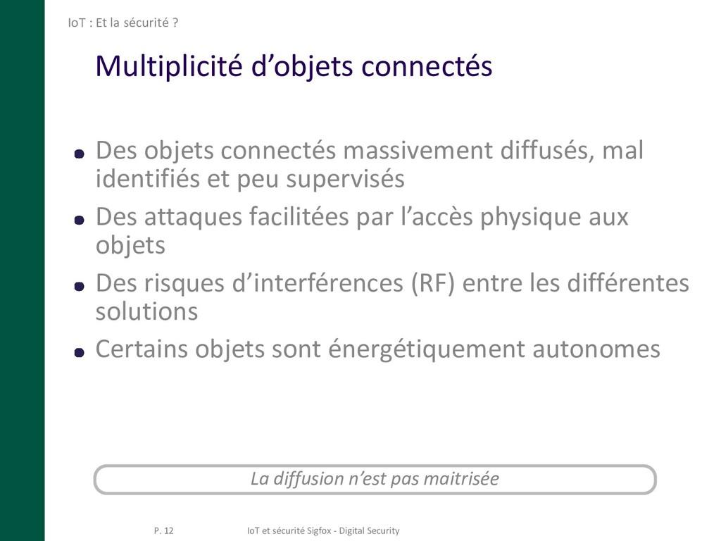 Multiplicité d'objets connectés Des objets conn...