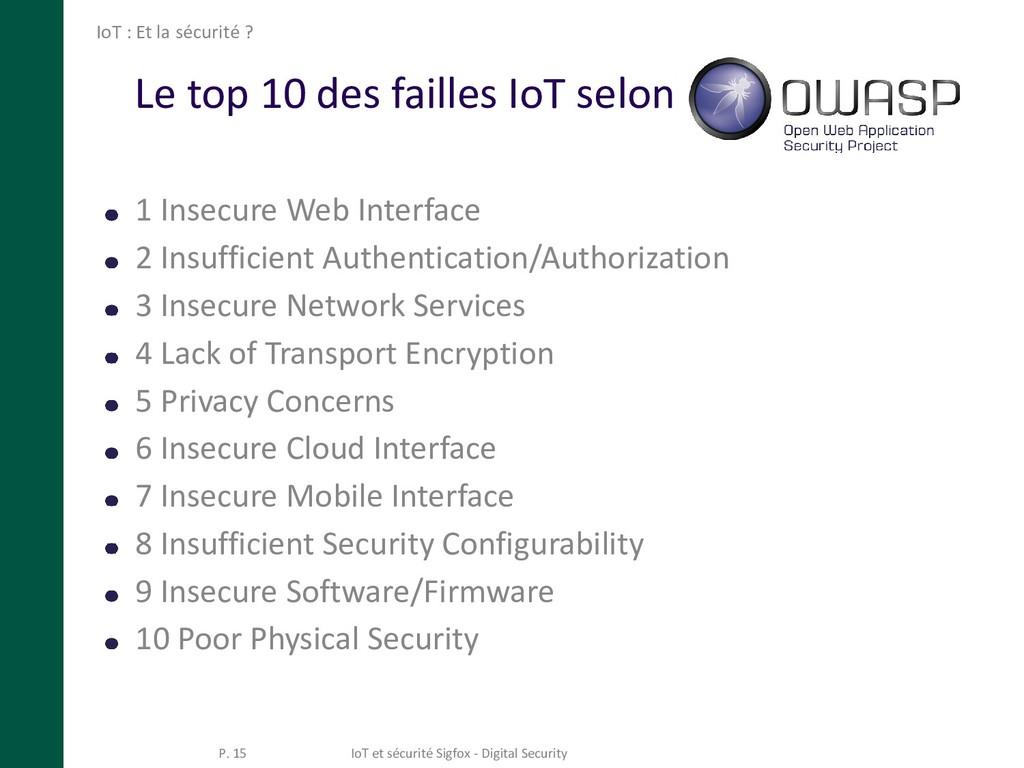 Le top 10 des failles IoT selon 1 Insecure Web ...