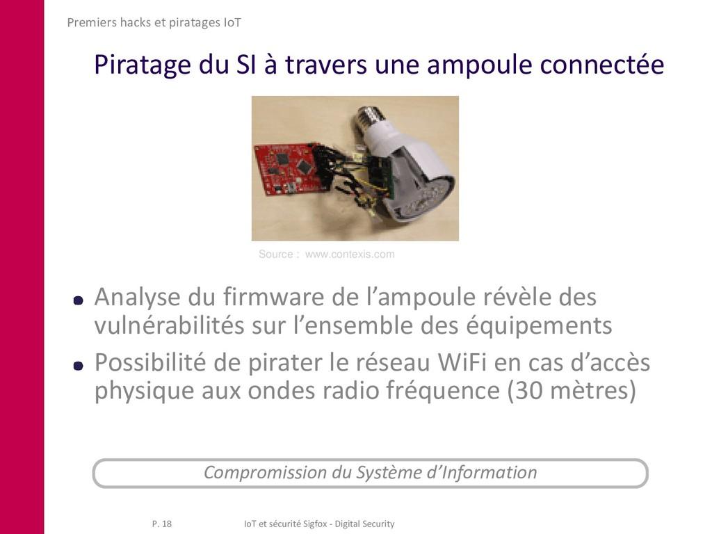 Piratage du SI à travers une ampoule connectée ...