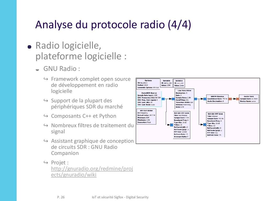 Analyse du protocole radio (4/4) Radio logiciel...