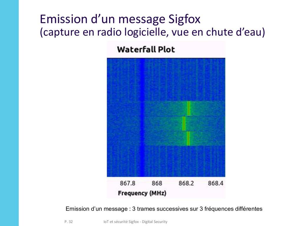 Emission d'un message Sigfox (capture en radio ...