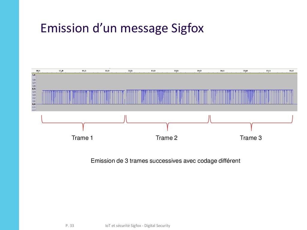 Emission d'un message Sigfox Emission de 3 tram...