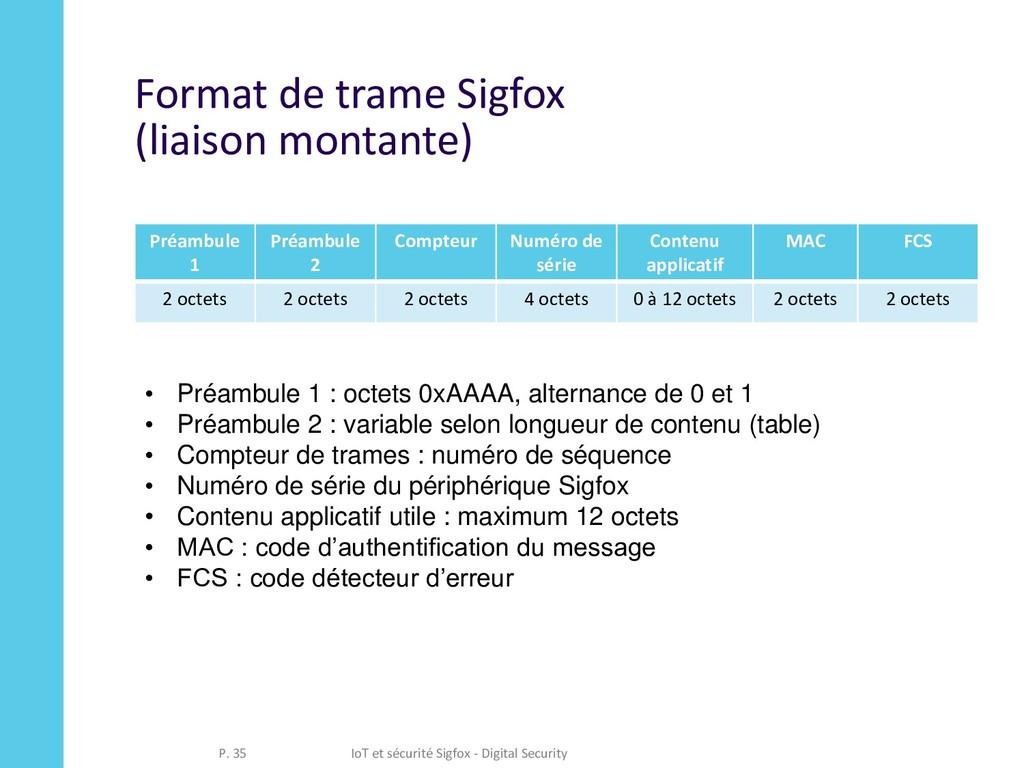 Format de trame Sigfox (liaison montante) • Pré...