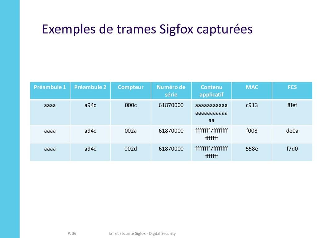 Exemples de trames Sigfox capturées Préambule 1...