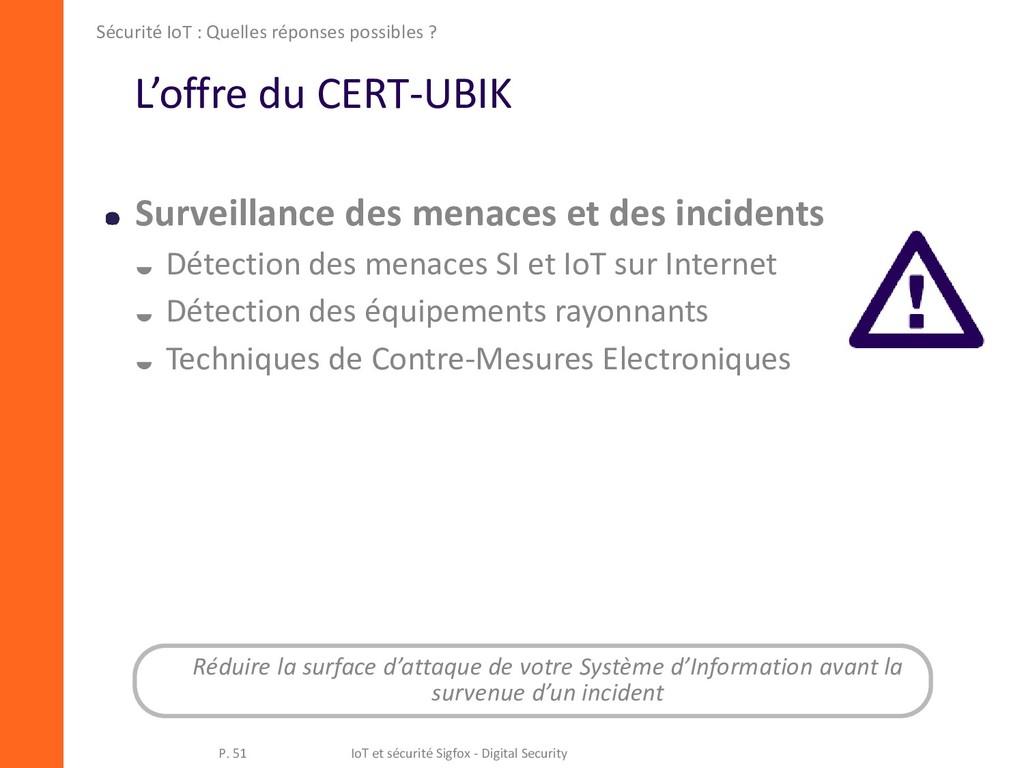 L'offre du CERT-UBIK Surveillance des menaces e...