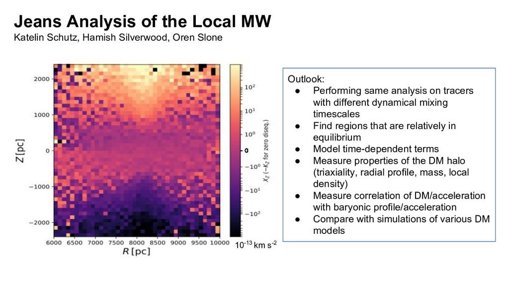 Jeans Analysis of the Local MW Katelin Schutz, ...