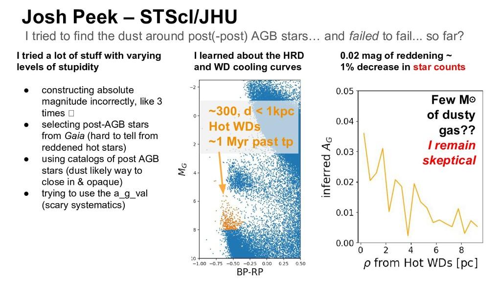 Josh Peek – STScI/JHU I tried to find the dust ...