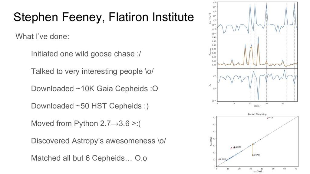 Stephen Feeney, Flatiron Institute What I've do...