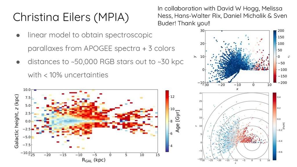 Christina Eilers (MPIA) ● linear model to obtai...