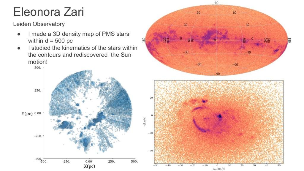 Eleonora Zari Leiden Observatory ● I made a 3D ...