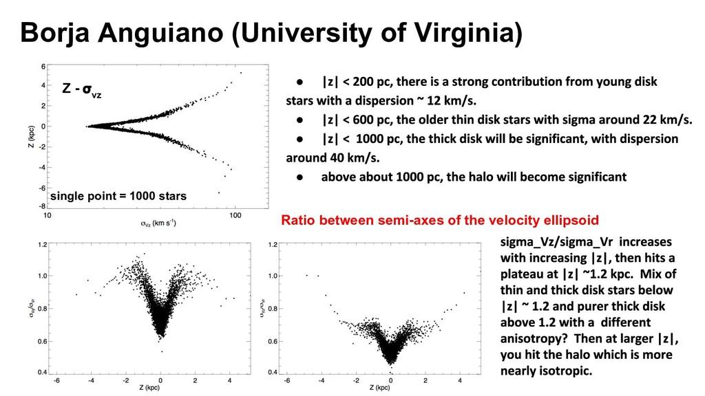 Borja Anguiano (University of Virginia) ● ● ● ●...