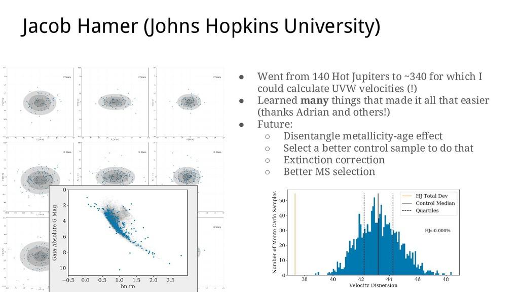 Jacob Hamer (Johns Hopkins University) ● Went f...