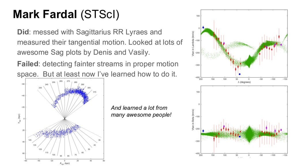 Mark Fardal (STScI) Did: messed with Sagittariu...