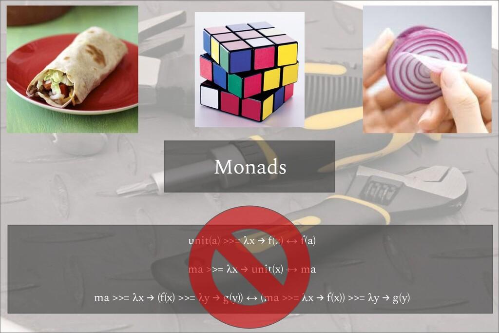 Monads unit(a) >>= λx → f(x) ↔ f(a) ma >>= λx →...