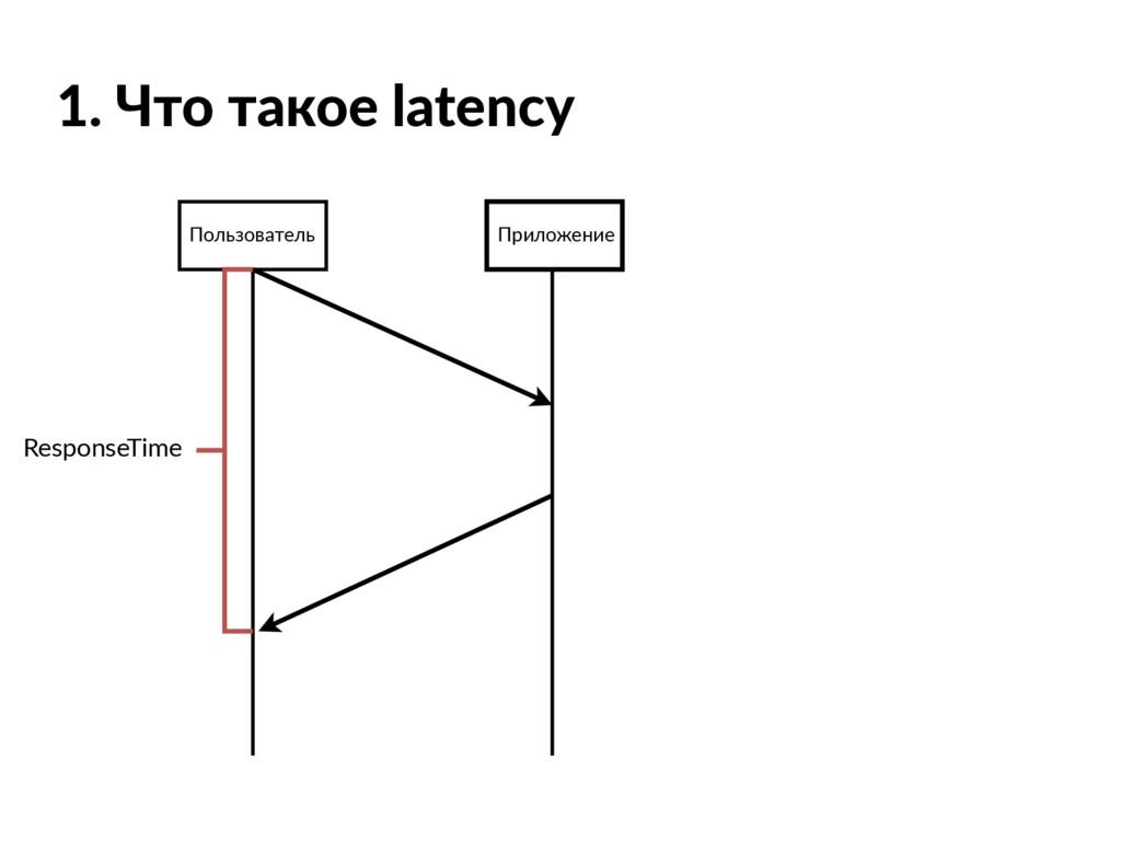 1. Что такое latency ResponseTime Пользователь ...