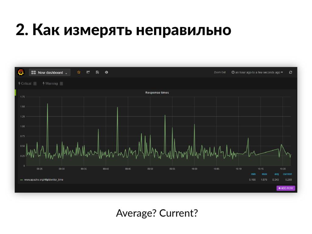 2. Как измерять неправильно Average? Current?
