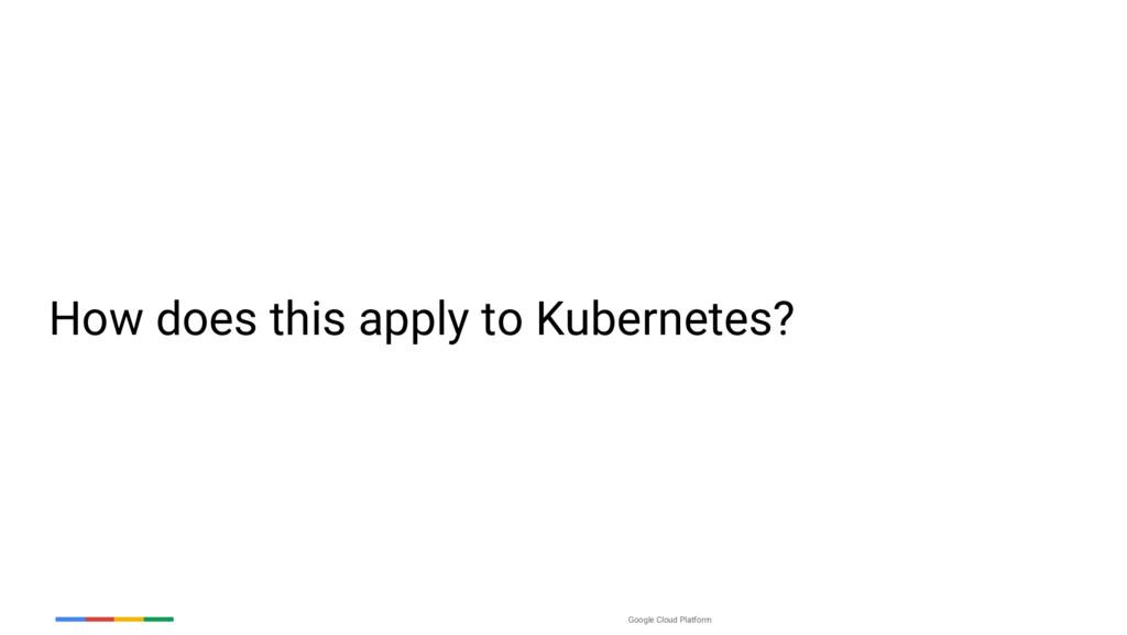 Google Cloud Platform How does this apply to Ku...