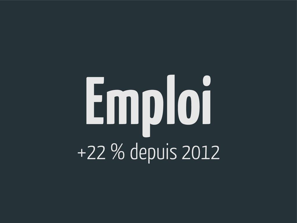 Emploi +22 % depuis 2012