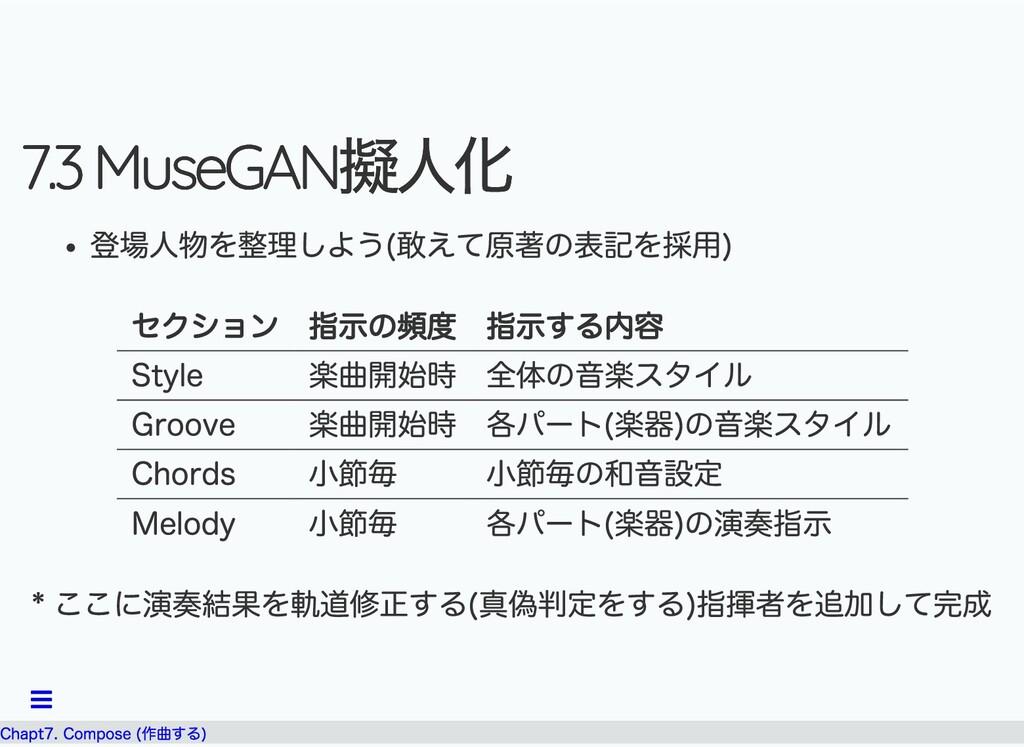 7.3 MuseGAN 擬⼈化 7.3 MuseGAN 擬⼈化 登場⼈物を整理しよう(敢えて原...