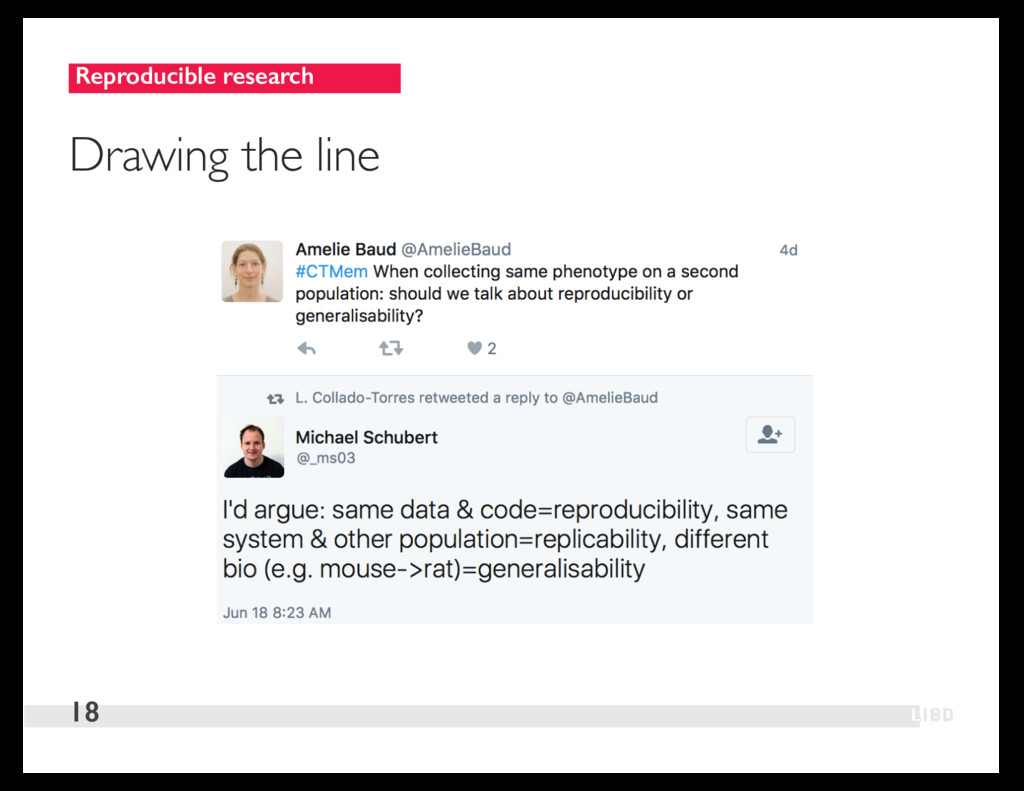 Reproducible research 18 Drawing the line