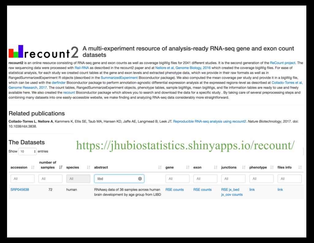 https://jhubiostatistics.shinyapps.io/recount/
