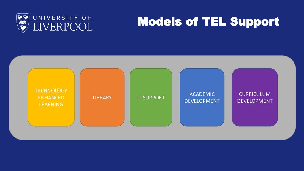 Models of TEL Support TECHNOLOGY ENHANCED LEARN...