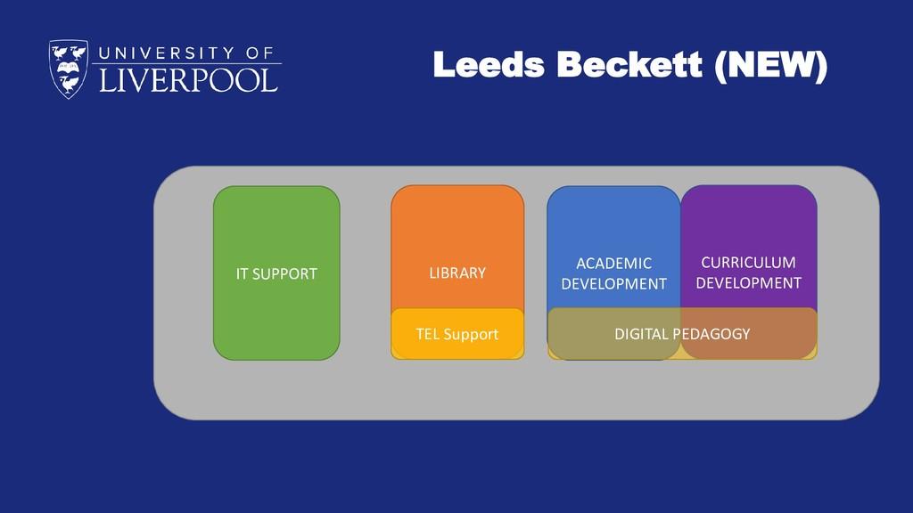 Leeds Beckett (NEW) LIBRARY IT SUPPORT ACADEMIC...