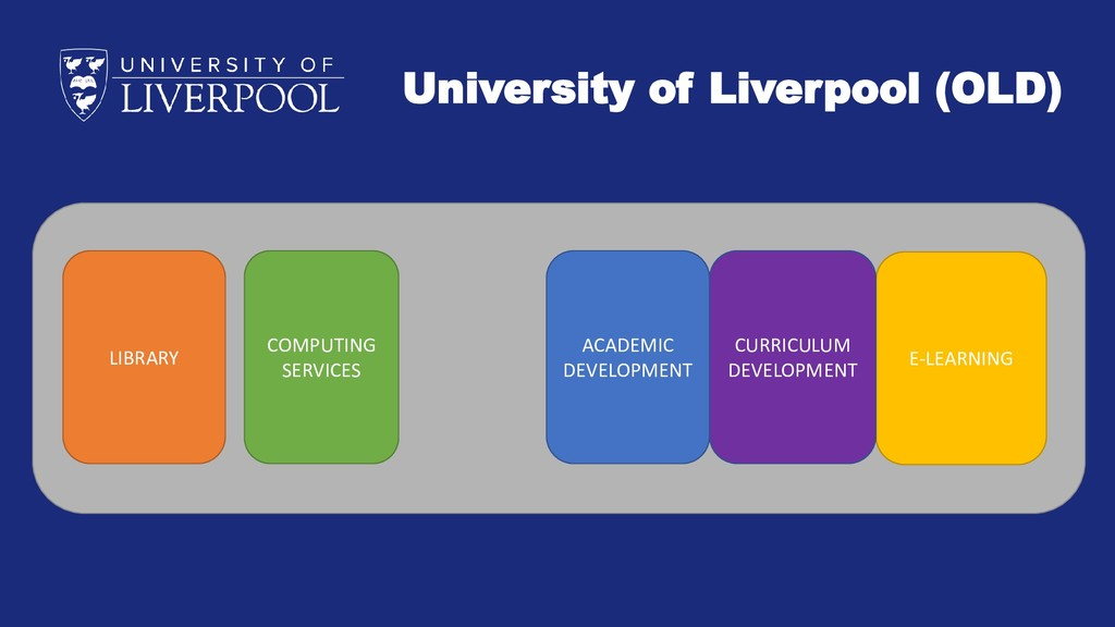 University of Liverpool (OLD) E-LEARNING LIBRAR...