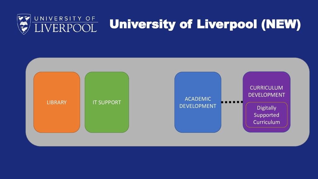 University of Liverpool (NEW) LIBRARY IT SUPPOR...
