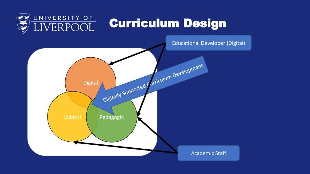 Curriculum Design Digital Subject Pedagogic Edu...