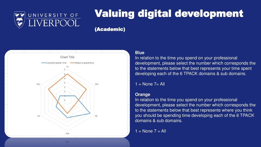 Valuing digital development (Academic) Blue In ...