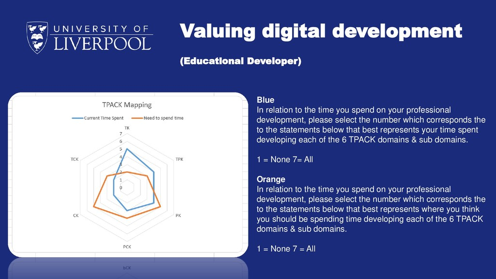 Valuing digital development (Educational Develo...