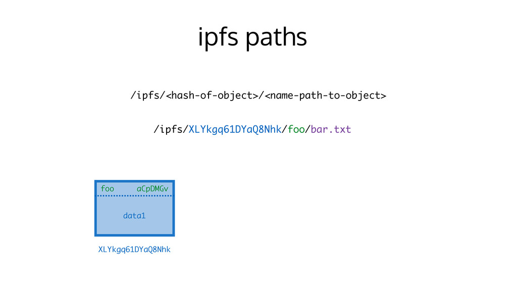 ipfs paths /ipfs/<hash-of-object>/<name-path-to...