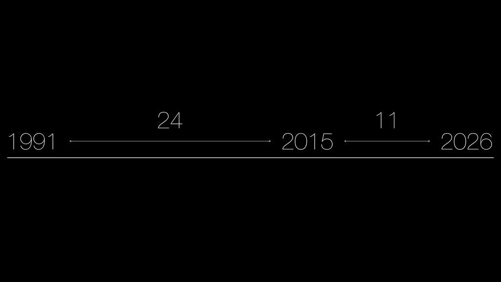 2026 1991 2015 24 11