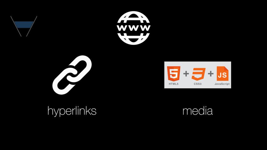 hyperlinks media