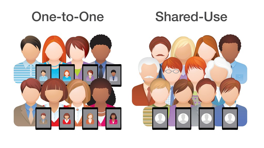 Shared-Use One-to-One