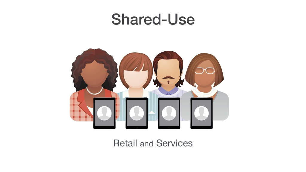 Shared-Use Retail and Services