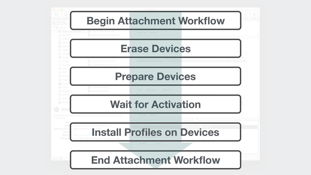 End Attachment Workflow Wait for Activation Prep...