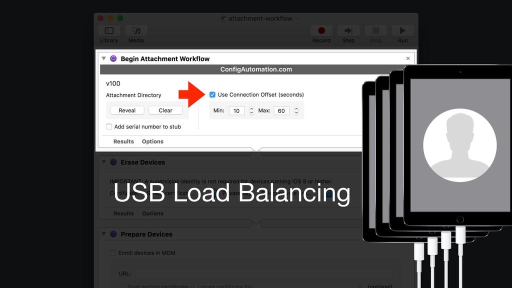 USB Load Balancing