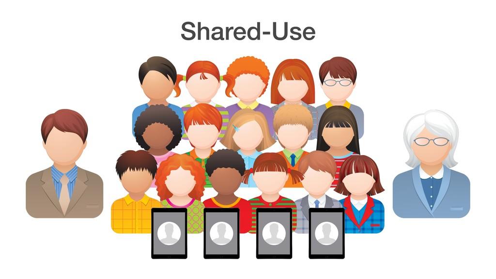Shared-Use