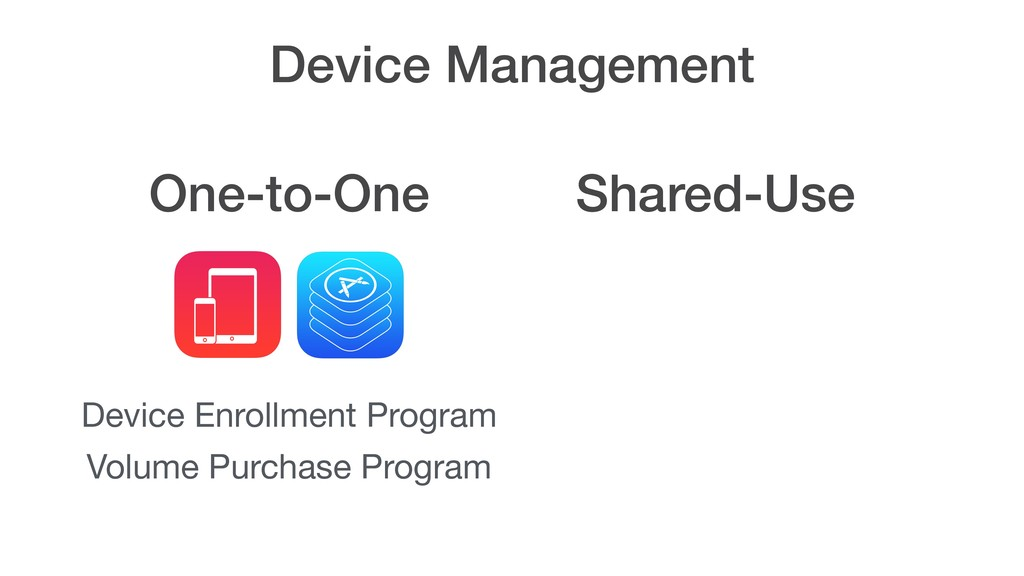 Shared-Use One-to-One Device Management Device ...