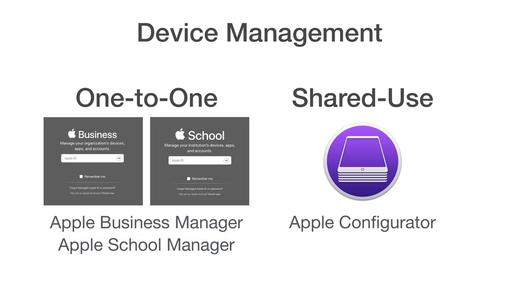 Shared-Use One-to-One Device Management Apple B...