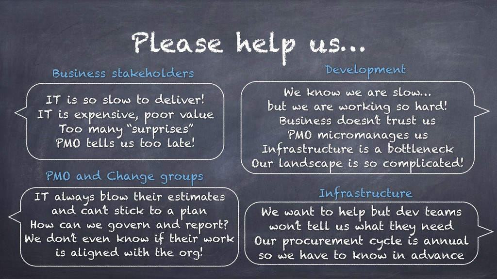 Please help us… IT is so slow to deliver! IT is...