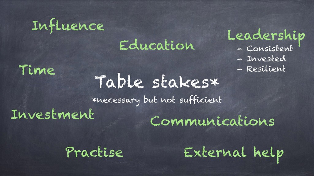 Table stakes* *necessary but not sufficient Tim...