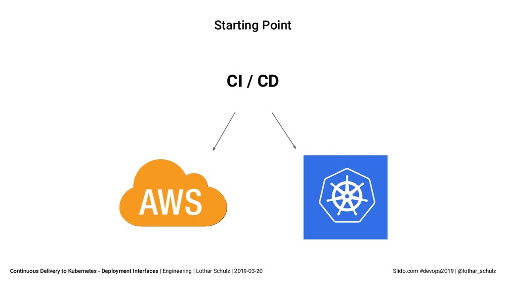 Continuous Delivery to Kubernetes - Deployment ...