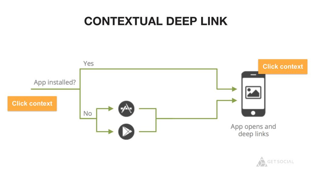 CONTEXTUAL DEEP LINK Click context Click context