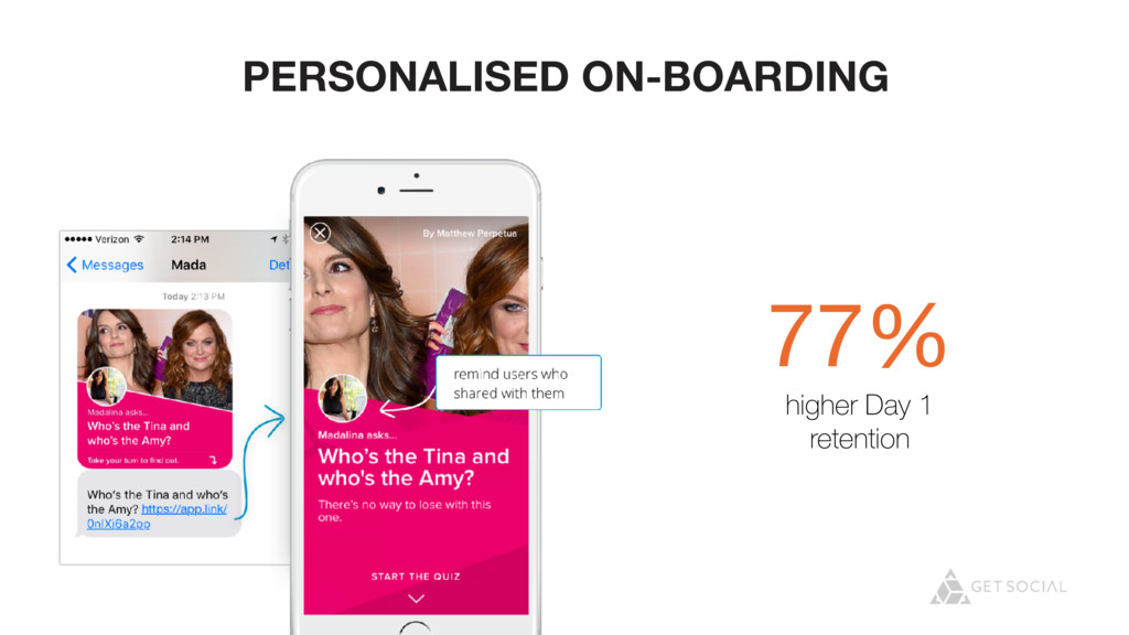 PERSONALISED ON-BOARDING 77%  higher Day 1 rete...