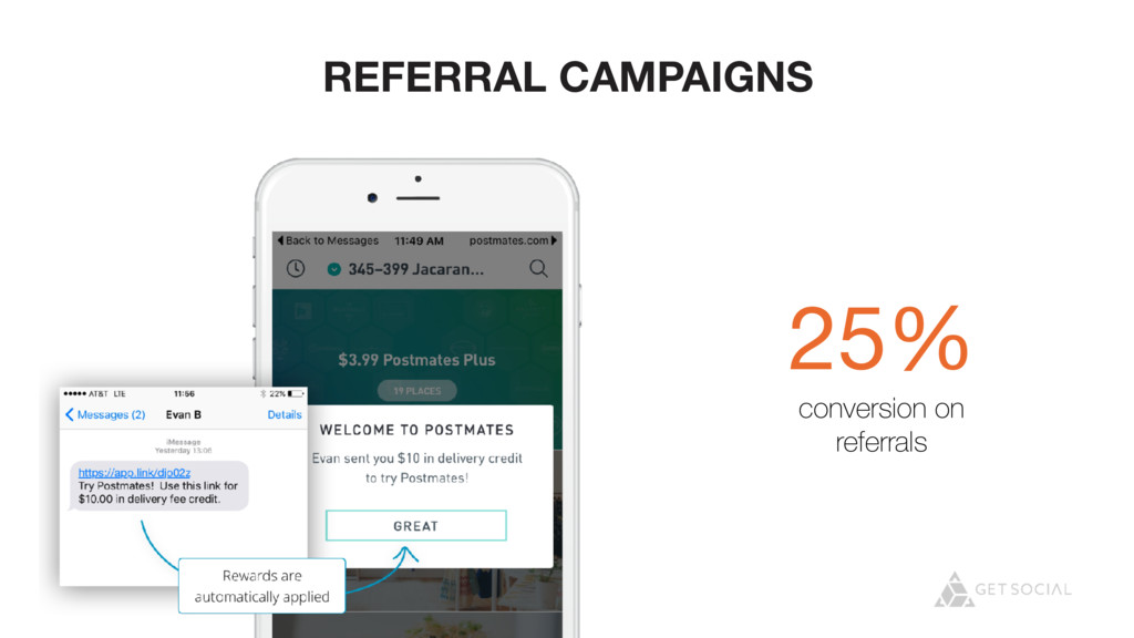 REFERRAL CAMPAIGNS 25%  conversion on referrals