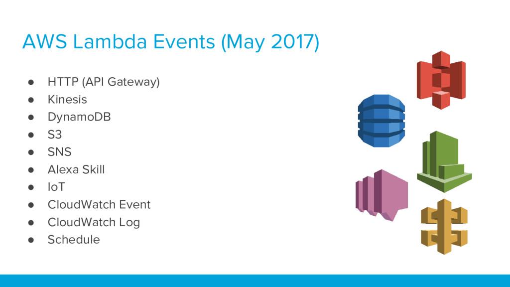 AWS Lambda Events (May 2017) ● HTTP (API Gatewa...