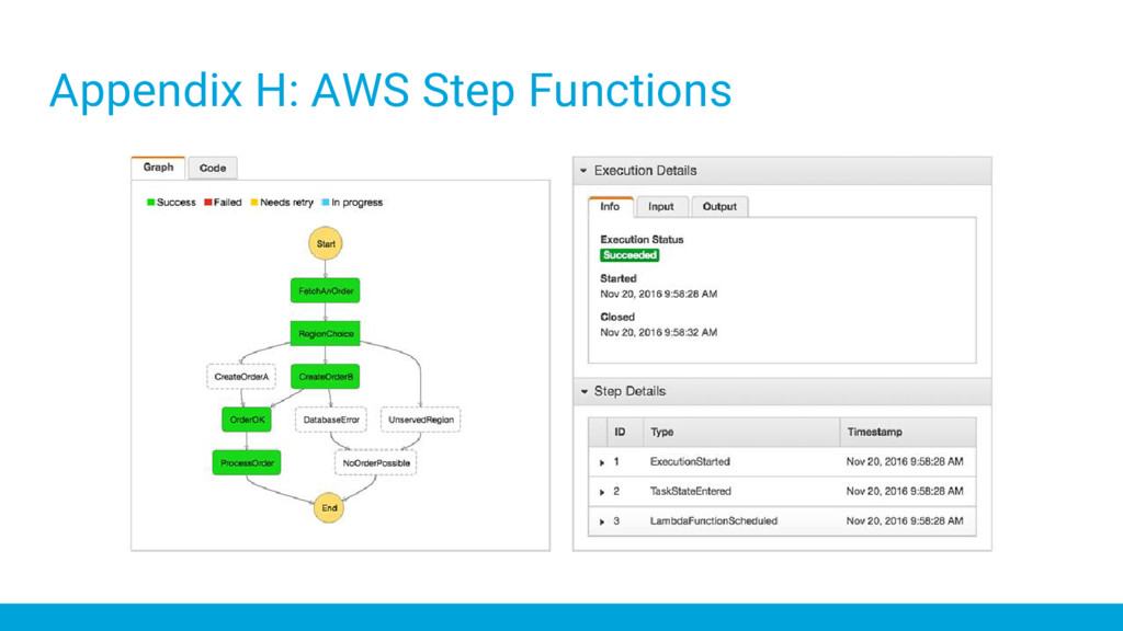 Appendix H: AWS Step Functions
